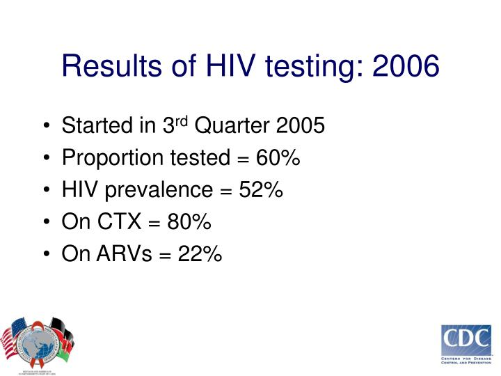 Results of hiv testing 2006