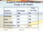 academic performance index api change in api weights