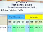 ayp criteria high school level annual measurable objectives amo