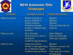 m249 automatic rifle stoppages36