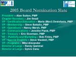 2005 board nomination slate