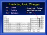 predicting ionic charges13