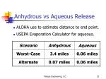 anhydrous vs aqueous release
