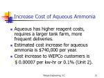 increase cost of aqueous ammonia