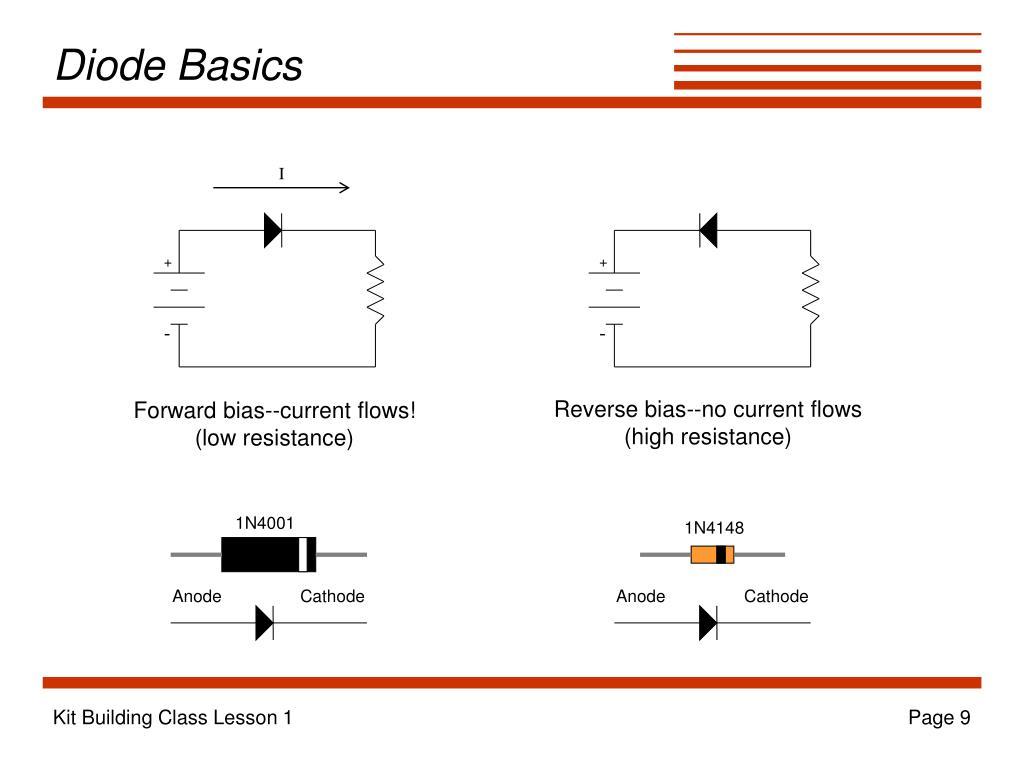 Diode Basics