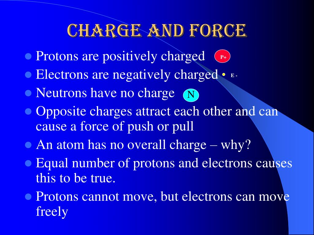 Charge and Force
