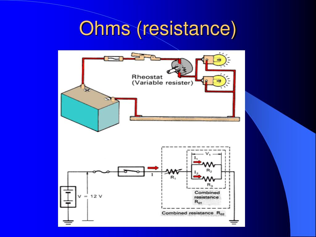 Ohms (resistance)