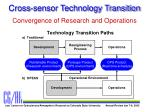 cross sensor technology transition convergence of research and operations