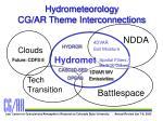 hydrometeorology cg ar theme interconnections