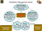 distribution management center