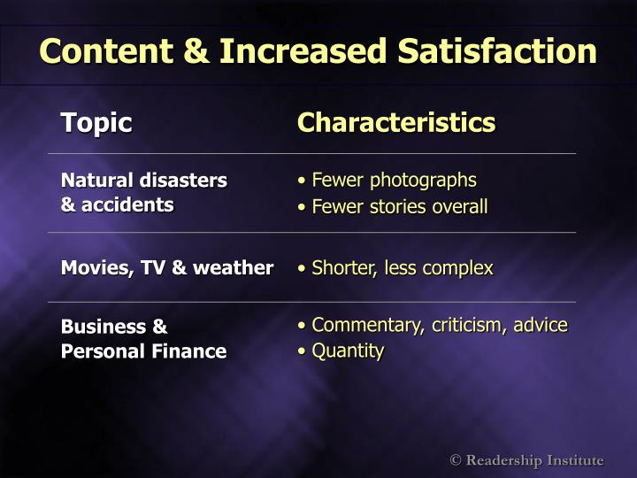 Content & Increased Satisfaction