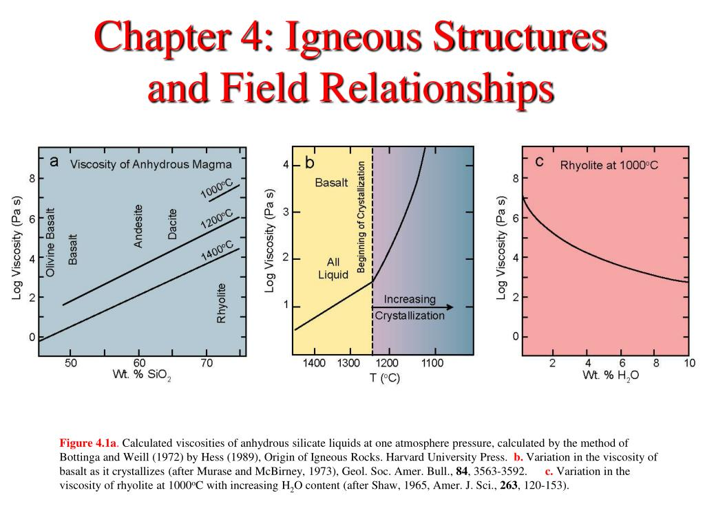 chapter 4 igneous structures and field relationships l.