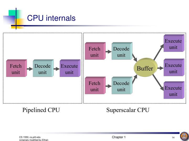 CPU internals