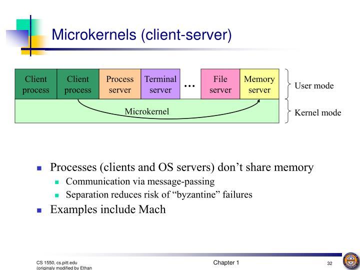Microkernels (client-server)