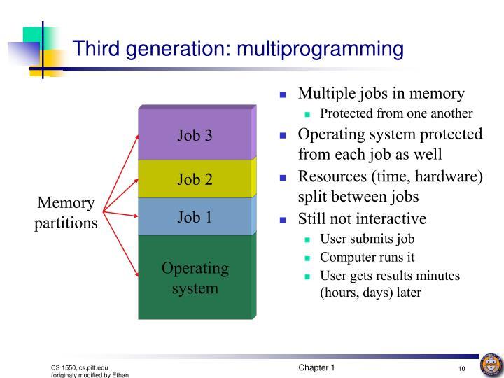 Third generation: multiprogramming
