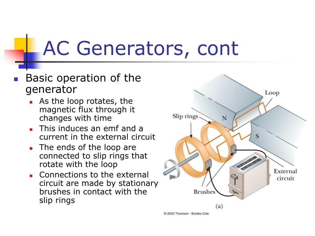 AC Generators, cont