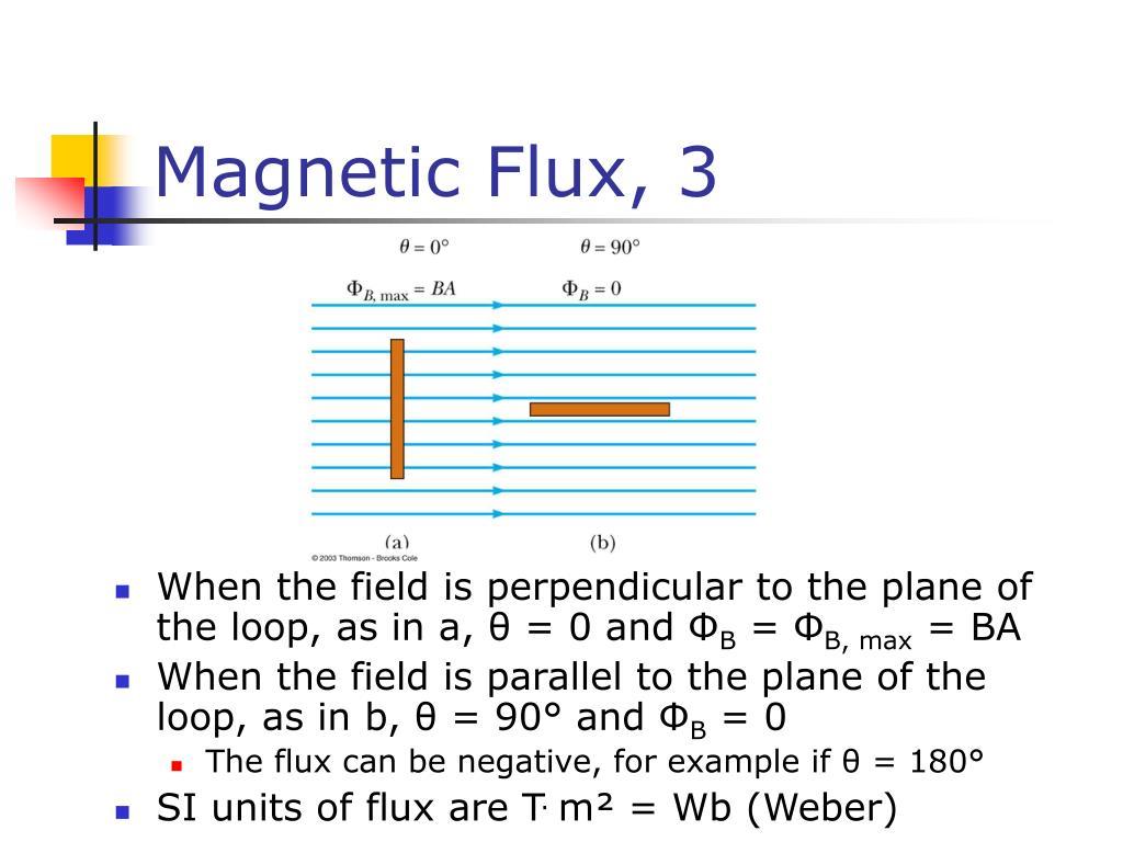 Magnetic Flux, 3