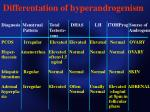 differentation of hyperandrogenism