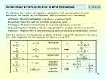 nucleophilic acyl substitution in acid derivatives14