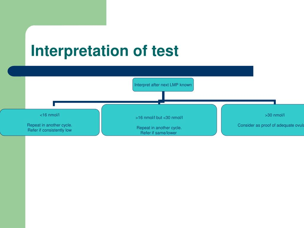 Interpretation of test