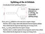 splitting of the d orbitals