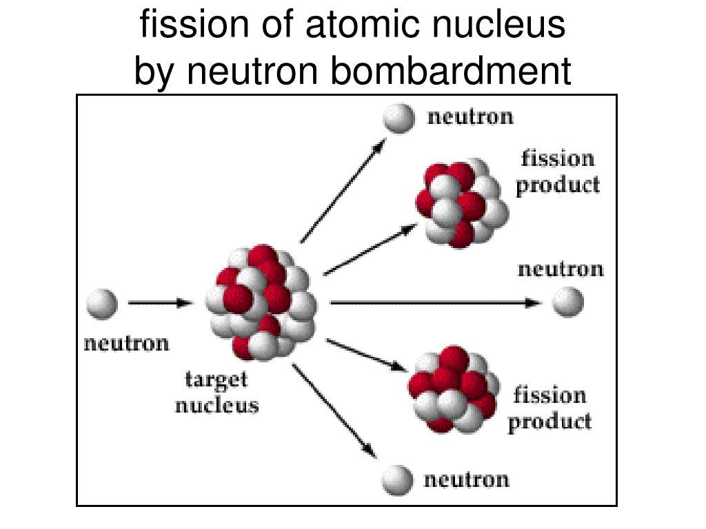 fission of atomic nucleus