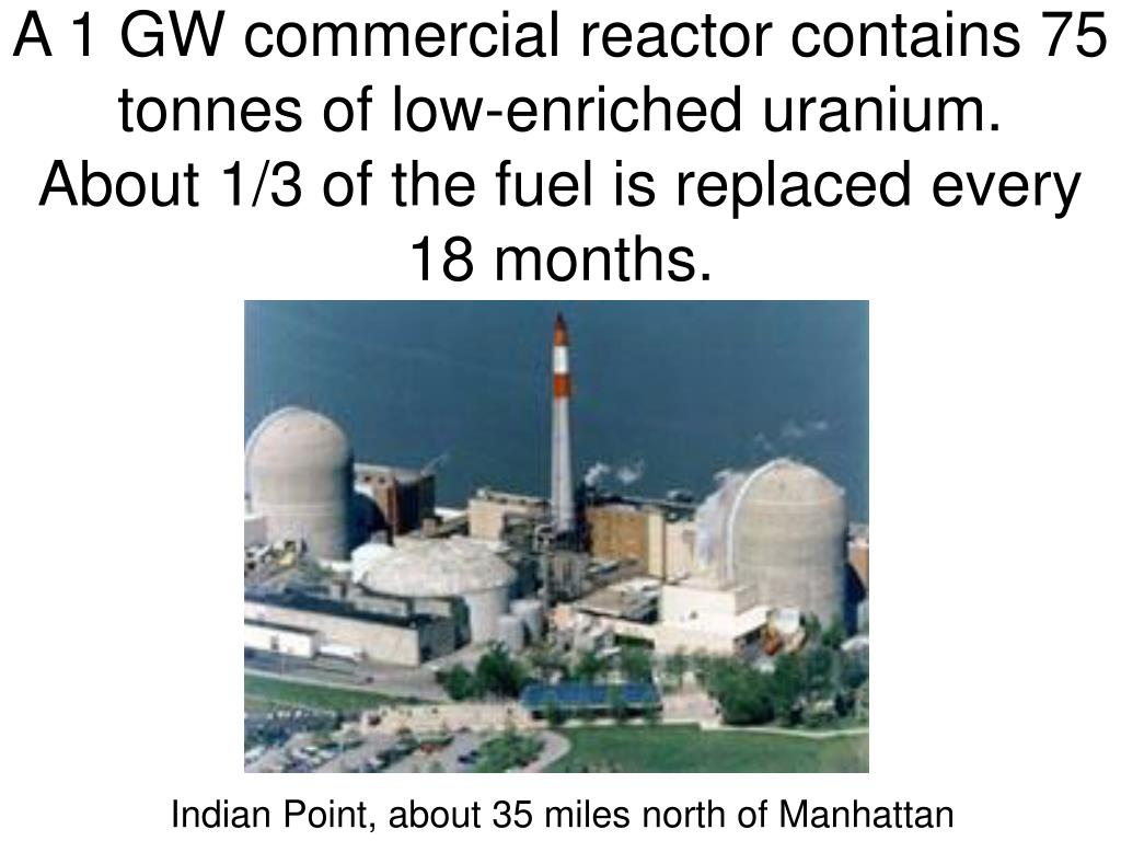 A 1 GW commercial reactor contains 75 tonnes of low-enriched uranium.