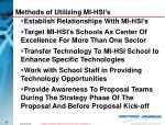 methods of utilizing mi hsi s