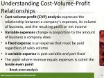 understanding cost volume profit relationships