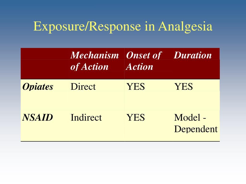 Exposure/Response in Analgesia