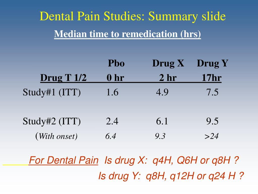 Dental Pain Studies: Summary slide