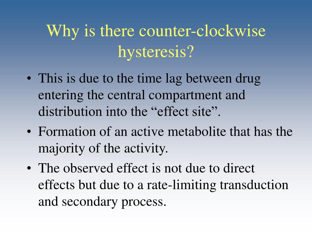 Why is there counter-clockwise hysteresis?