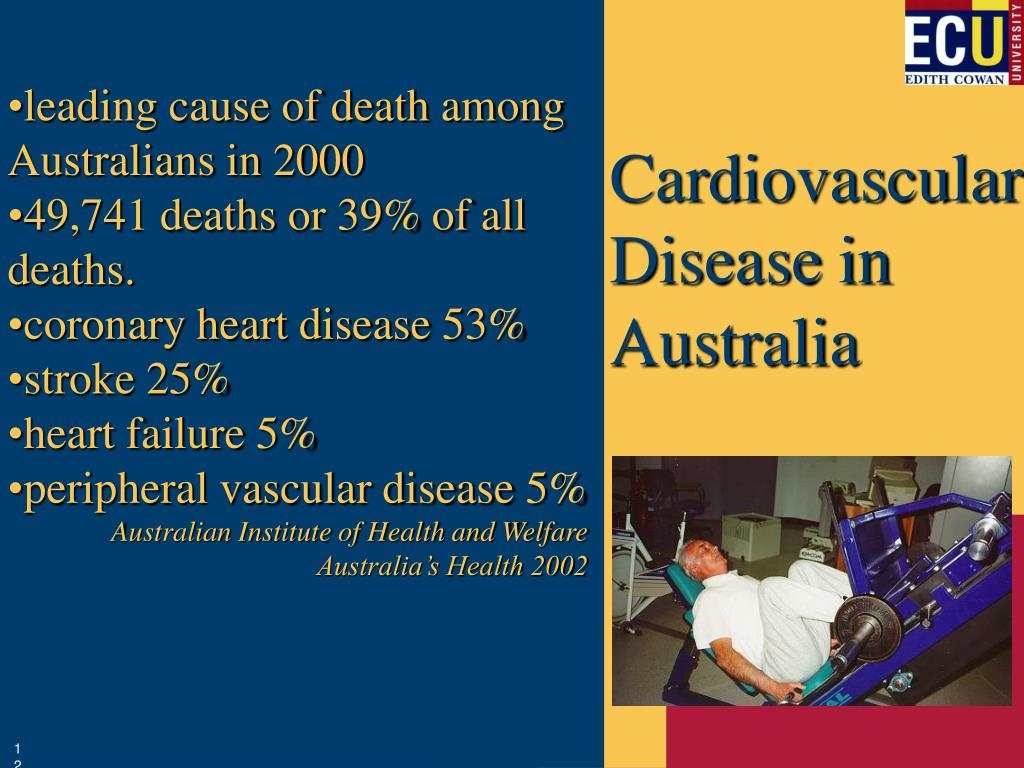leading cause of death among  Australians in 2000