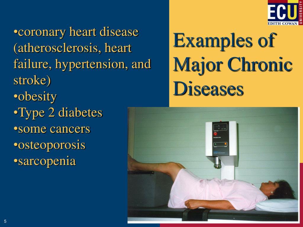 coronary heart disease (atherosclerosis, heart failure, hypertension, and stroke)