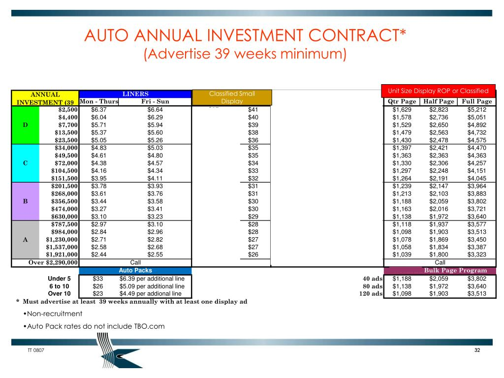 AUTO ANNUAL INVESTMENT CONTRACT*
