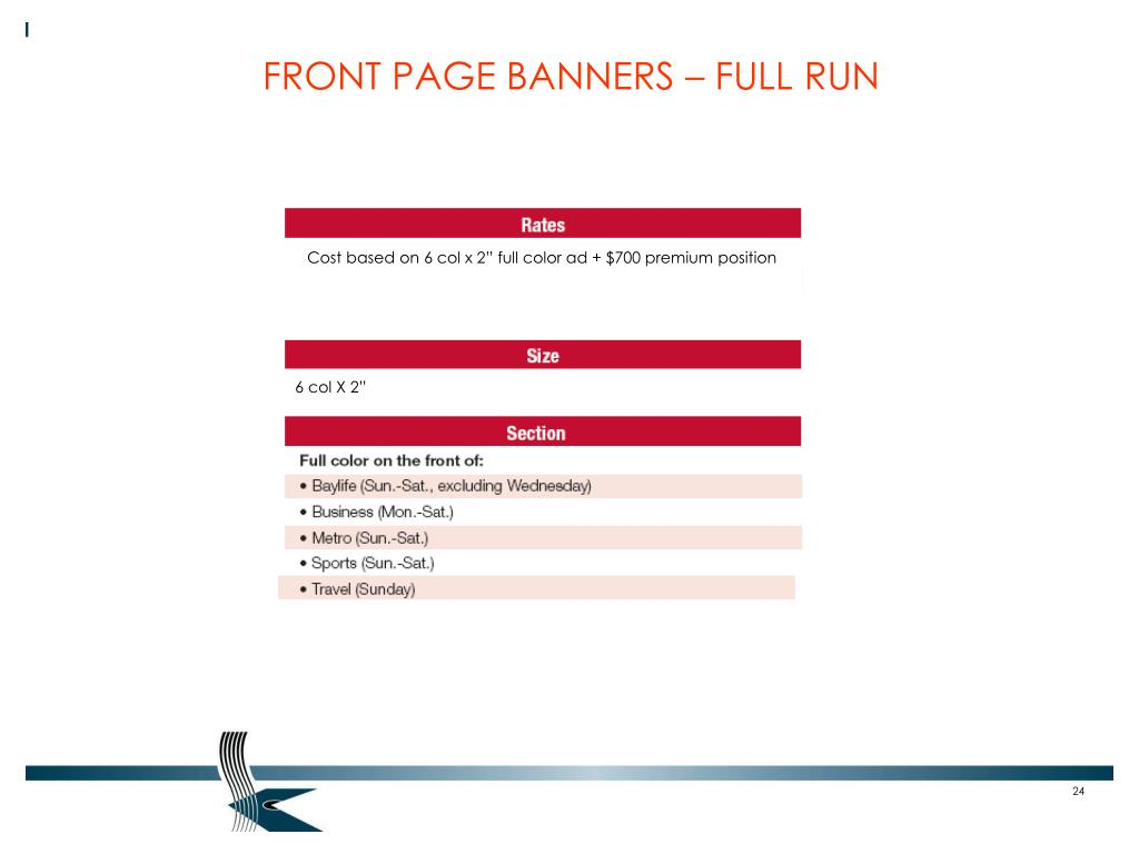FRONT PAGE BANNERS – FULL RUN