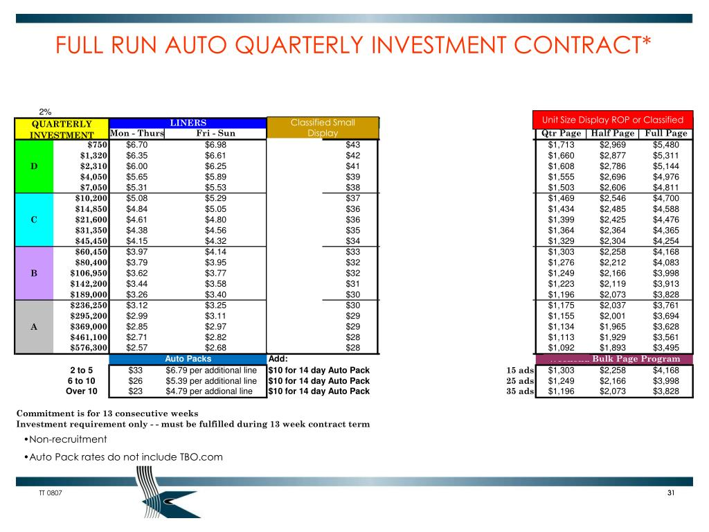 FULL RUN AUTO QUARTERLY INVESTMENT CONTRACT*