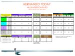 hernando today multi insertion rates rates are per inch per add