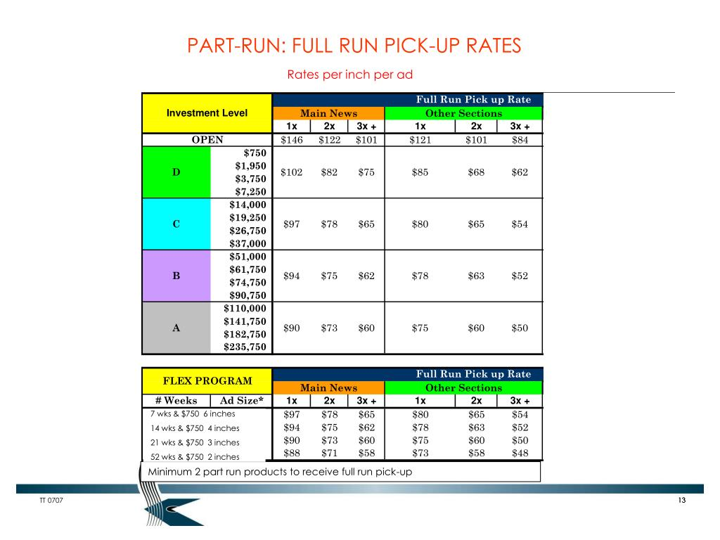 PART-RUN: FULL RUN PICK-UP RATES