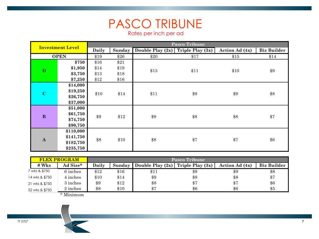 PASCO TRIBUNE