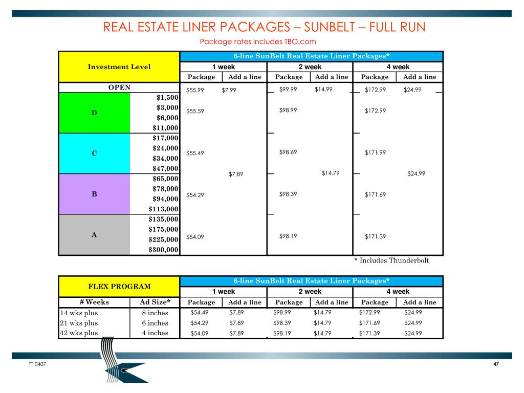 REAL ESTATE LINER PACKAGES – SUNBELT – FULL RUN