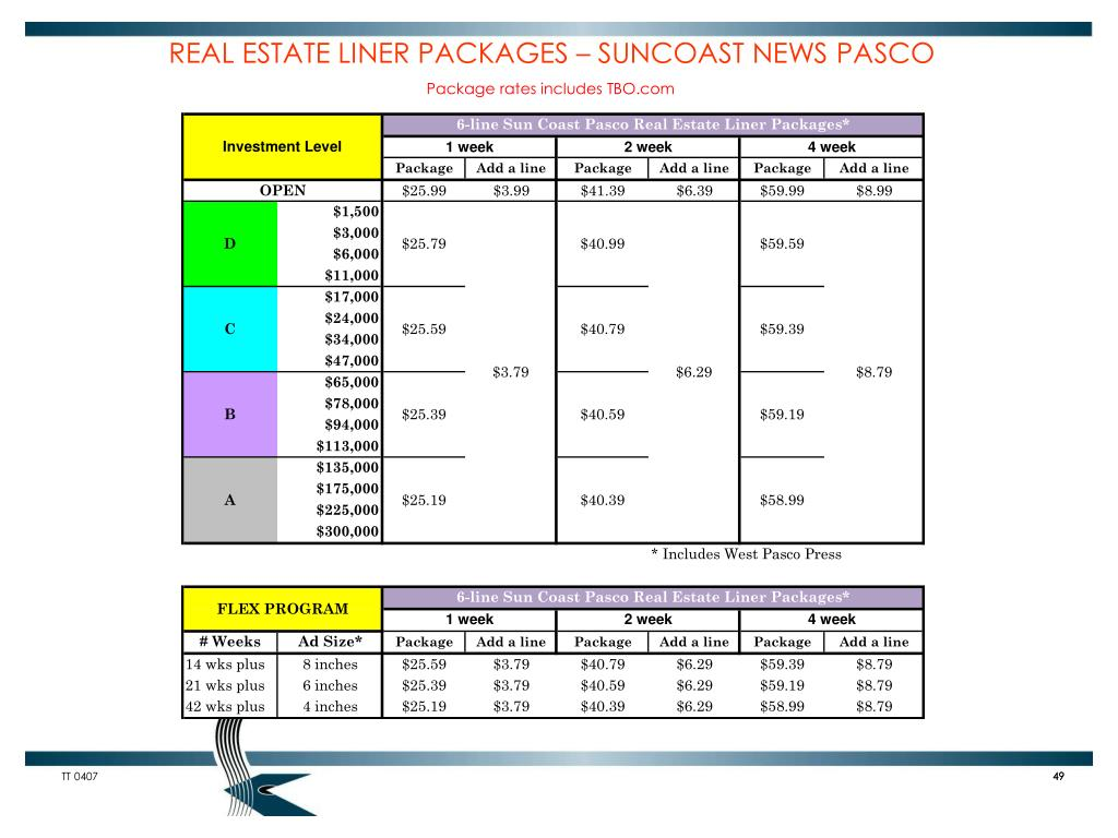 REAL ESTATE LINER PACKAGES – SUNCOAST NEWS PASCO