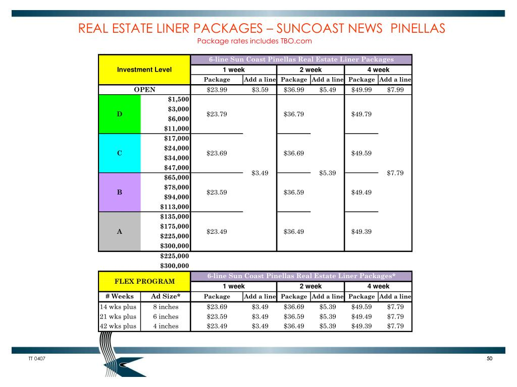 REAL ESTATE LINER PACKAGES – SUNCOAST NEWS  PINELLAS
