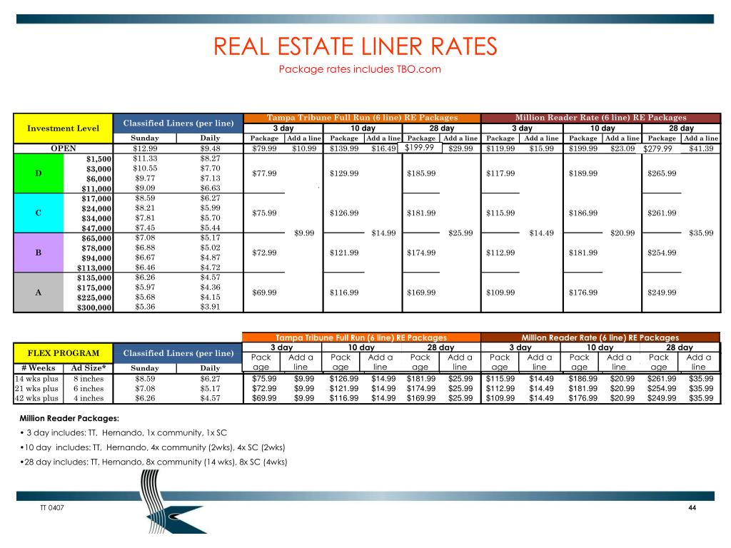 REAL ESTATE LINER RATES