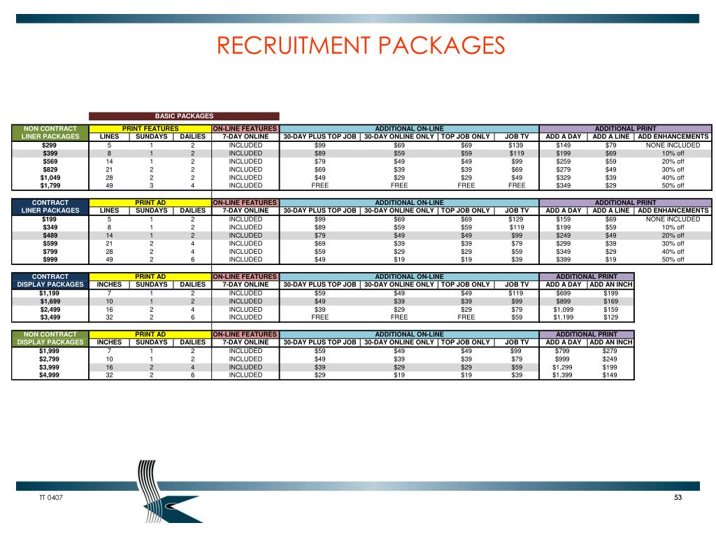 RECRUITMENT PACKAGES