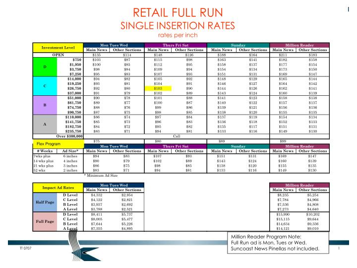 Retail full run single insertion rates rates per inch