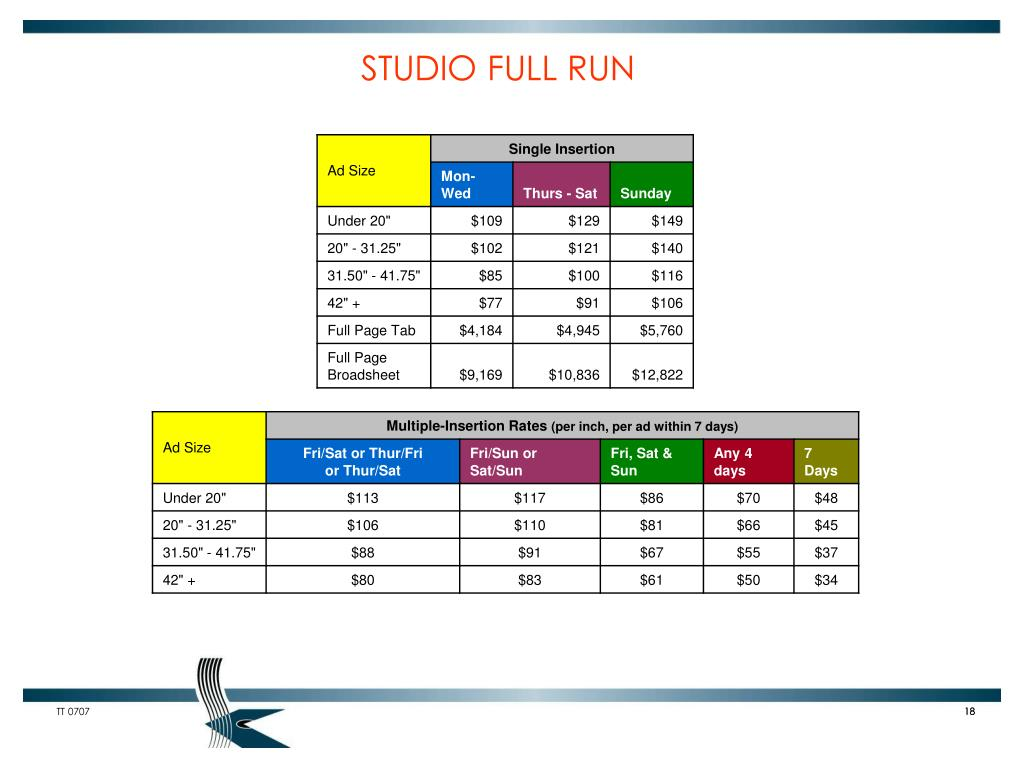 STUDIO FULL RUN