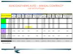 suncoast news auto annual contract half and full pages