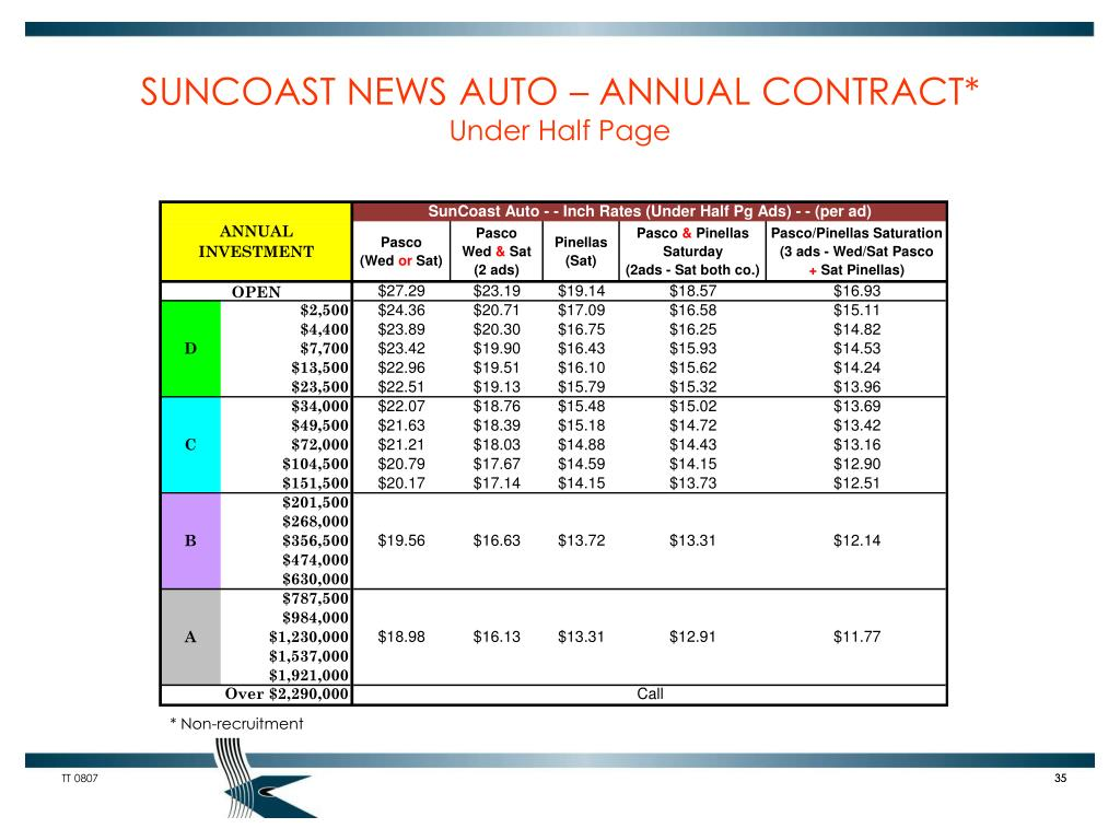 SUNCOAST NEWS AUTO – ANNUAL CONTRACT*
