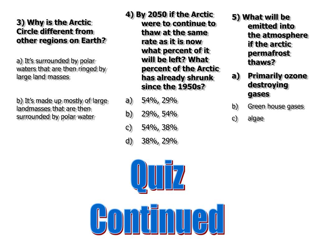 4) By 2050 if the Arctic were to continue to thaw at the same rate as it is now what percent of it will be left? What percent of the Arctic has already shrunk since the 1950s?
